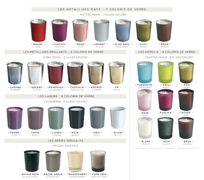 Hypsoé : Les différents types de verres personnalisables